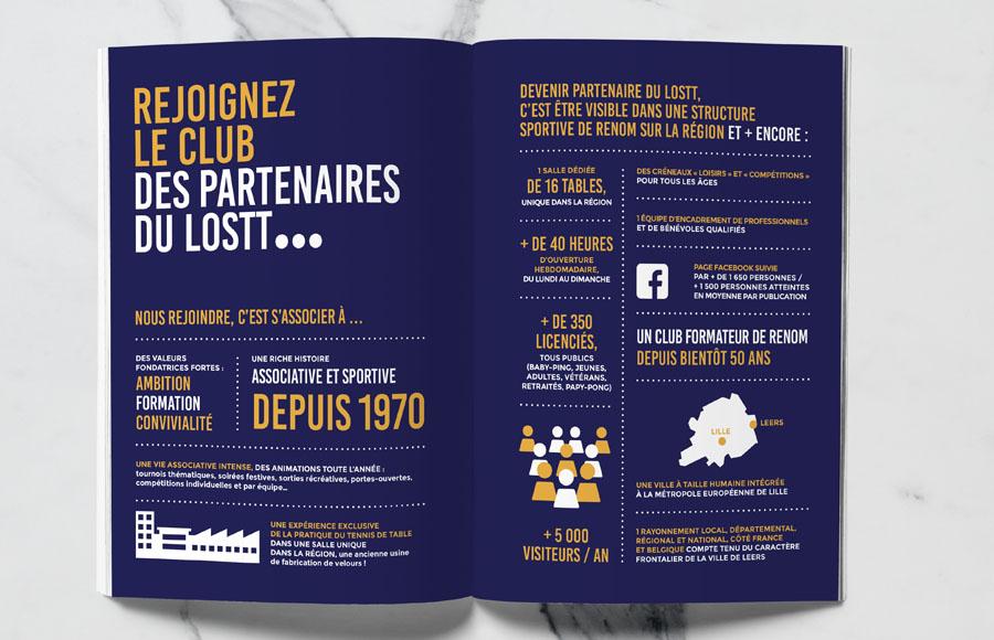 Plaquette de présentation club de sport Lostt
